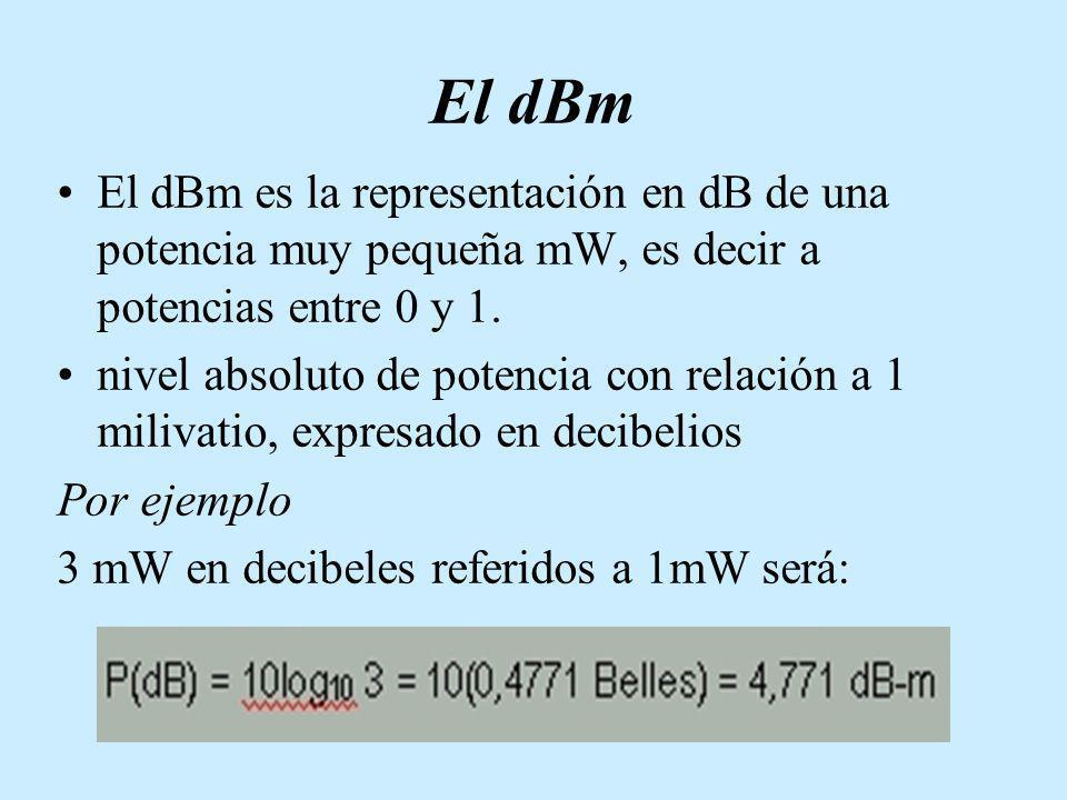 El dBm El dBm es la representación en dB de una potencia muy pequeña mW, es decir a potencias entre 0 y 1. nivel absoluto de potencia con relación a 1