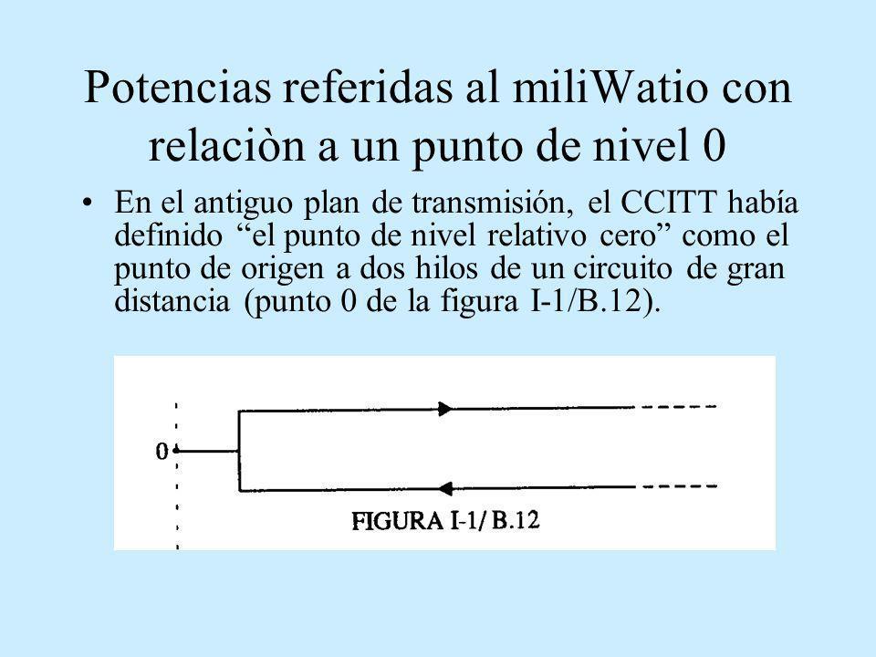 Potencias referidas al miliWatio con relaciòn a un punto de nivel 0 En el antiguo plan de transmisión, el CCITT había definido el punto de nivel relat