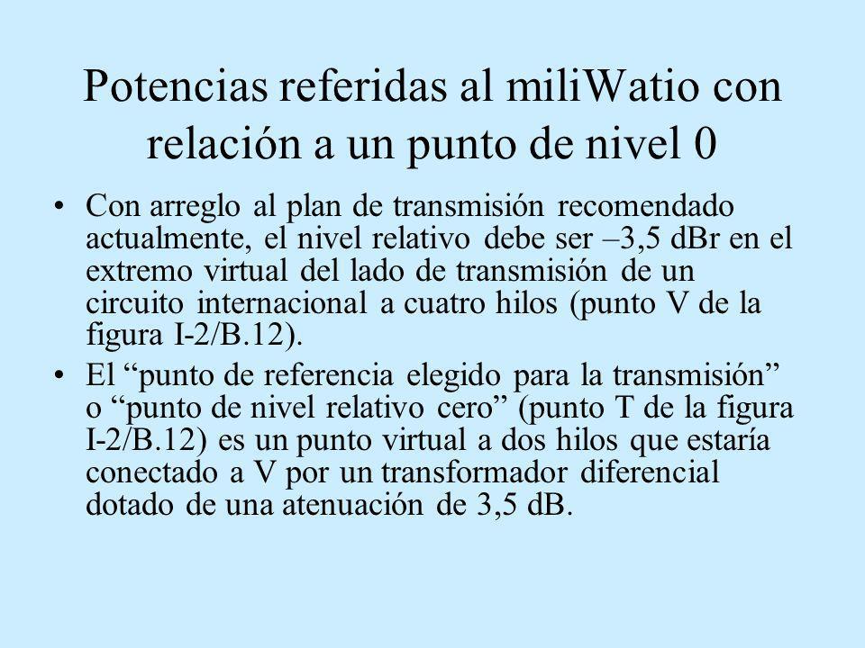 Potencias referidas al miliWatio con relación a un punto de nivel 0 Con arreglo al plan de transmisión recomendado actualmente, el nivel relativo debe