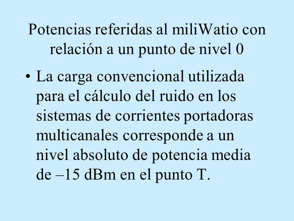 Potencias referidas al miliWatio con relación a un punto de nivel 0 La carga convencional utilizada para el cálculo del ruido en los sistemas de corri
