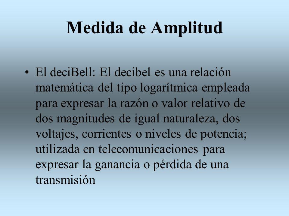 Medida de Amplitud El deciBell: El decibel es una relación matemática del tipo logarítmica empleada para expresar la razón o valor relativo de dos mag