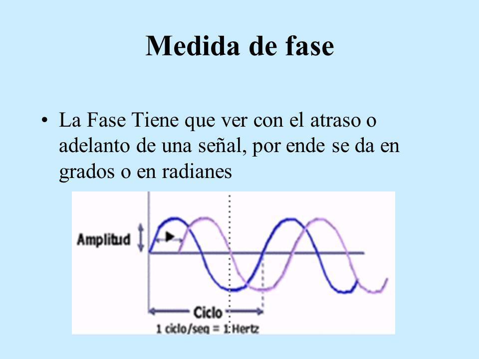 Medida de fase La Fase Tiene que ver con el atraso o adelanto de una señal, por ende se da en grados o en radianes