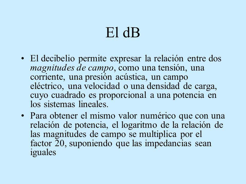 El dB El decibelio permite expresar la relación entre dos magnitudes de campo, como una tensión, una corriente, una presión acústica, un campo eléctri