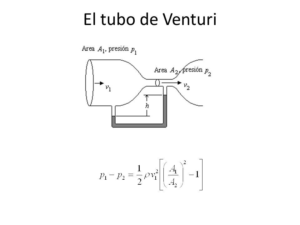 Ley de Torricelli consideramos P1=P2=0 y V1=0 según esto se obtiene:
