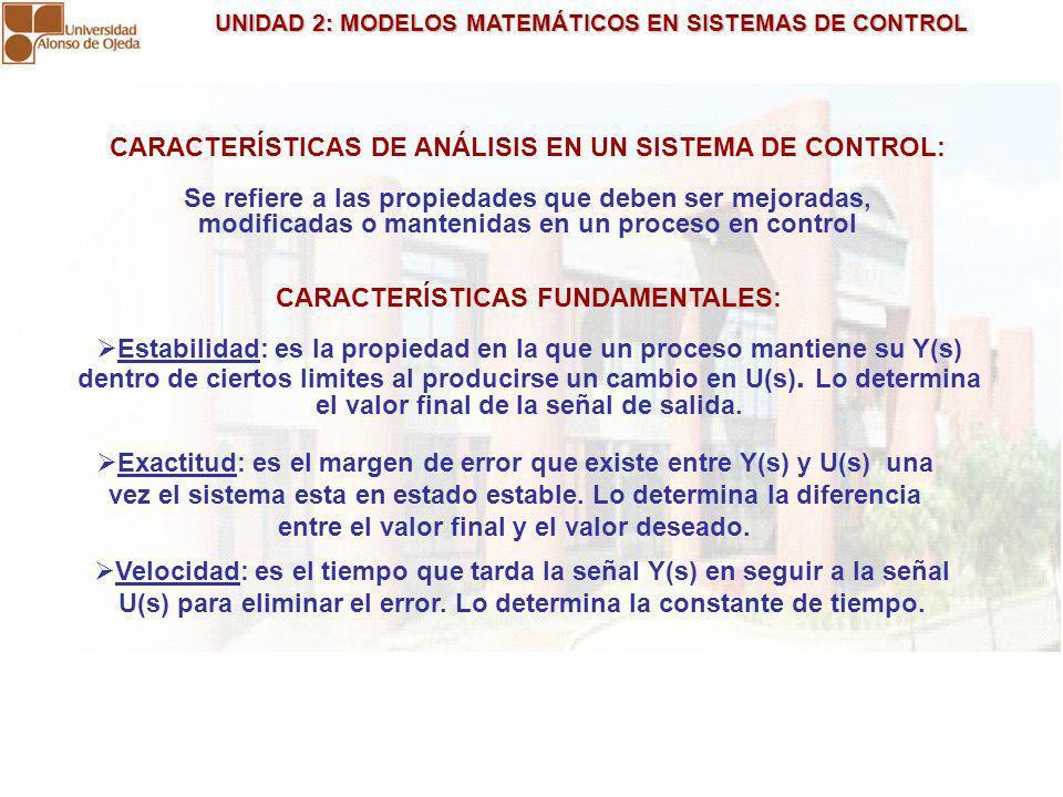 UNIDAD 2: MODELOS MATEMÁTICOS EN SISTEMAS DE CONTROL UNIDAD 2: MODELOS MATEMÁTICOS EN SISTEMAS DE CONTROL CARACTERÍSTICAS DE ANÁLISIS EN UN SISTEMA DE