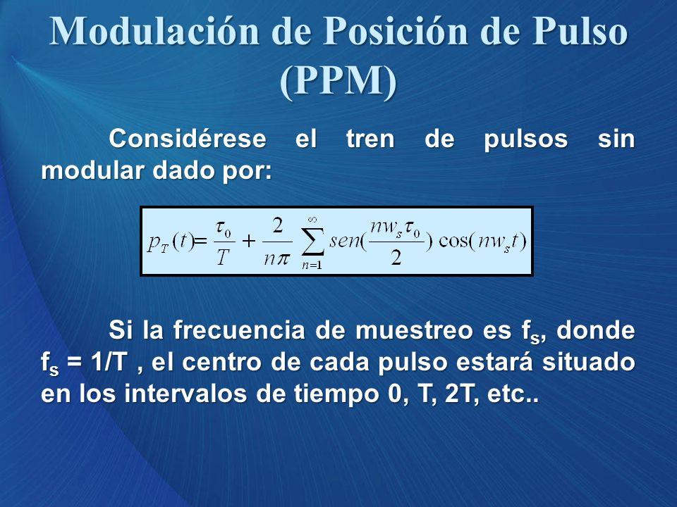 Considérese el tren de pulsos sin modular dado por: Si la frecuencia de muestreo es f s, donde f s = 1/T, el centro de cada pulso estará situado en lo