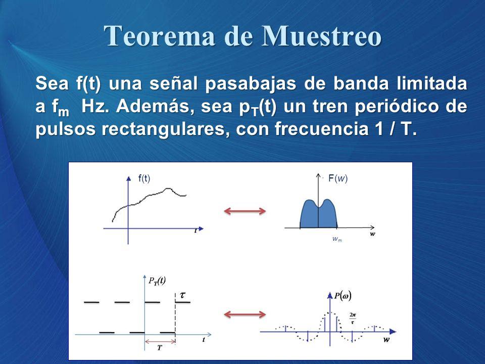 Teorema de Muestreo Sea f(t) una señal pasabajas de banda limitada a f m Hz. Además, sea p T (t) un tren periódico de pulsos rectangulares, con frecue
