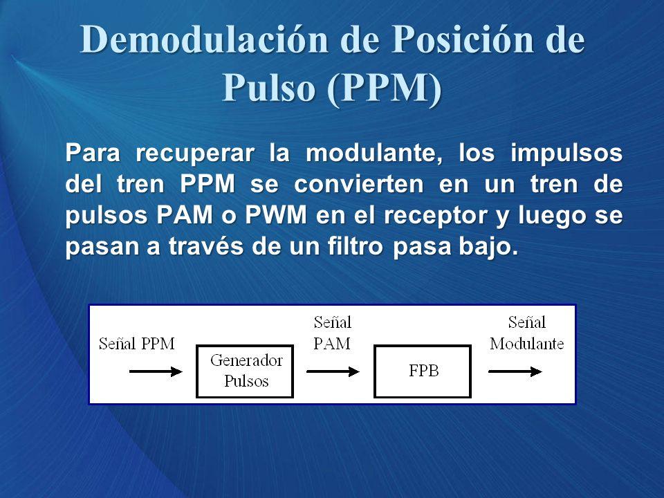 Para recuperar la modulante, los impulsos del tren PPM se convierten en un tren de pulsos PAM o PWM en el receptor y luego se pasan a través de un fil