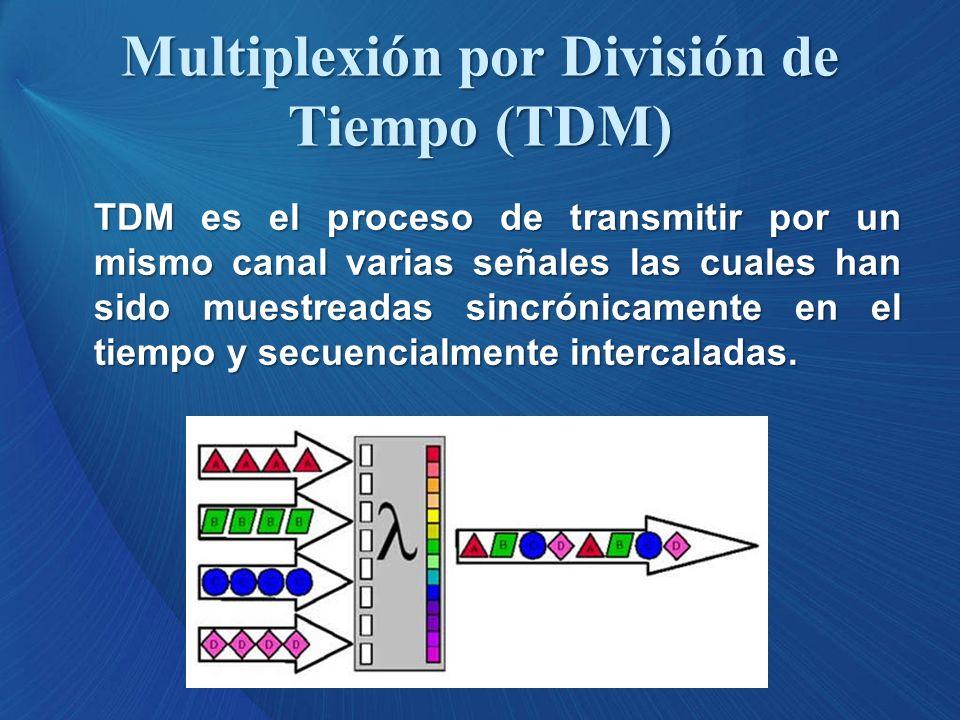 Multiplexión por División de Tiempo (TDM) TDM es el proceso de transmitir por un mismo canal varias señales las cuales han sido muestreadas sincrónica