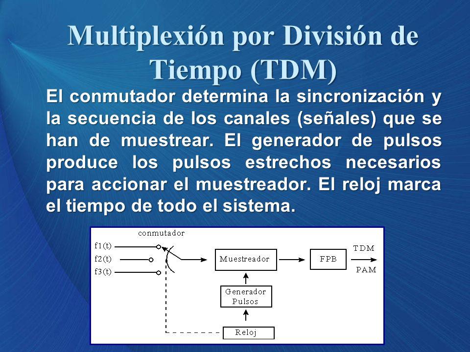 El conmutador determina la sincronización y la secuencia de los canales (señales) que se han de muestrear. El generador de pulsos produce los pulsos e
