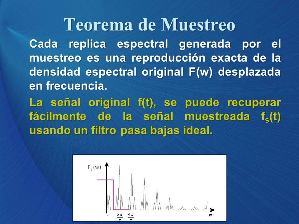 Cada replica espectral generada por el muestreo es una reproducción exacta de la densidad espectral original F(w) desplazada en frecuencia. La señal o