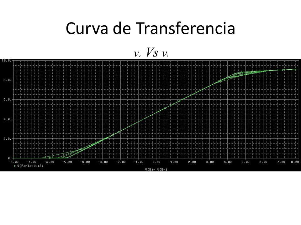 Se puede notar en la figura anterior que cuando el voltaje de entrada v o es igual a cero, el voltaje de la salida es aproximado a 5V.