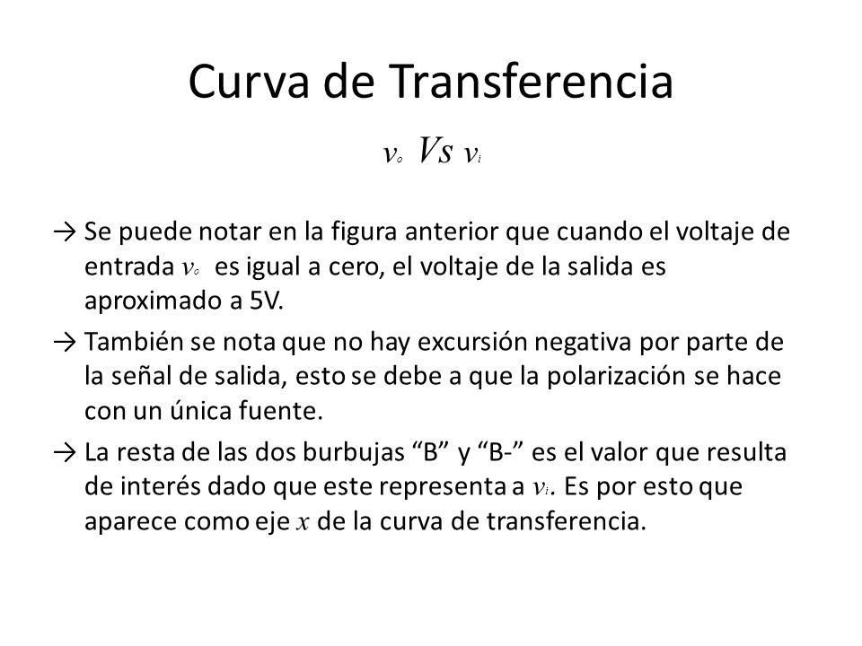 Potencia disipada por el transistor y Potencia promedio de la misma v i = 3V