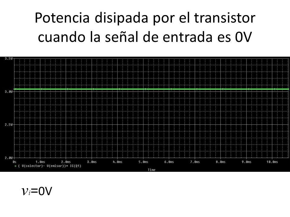 Potencia disipada por el transistor cuando la señal de entrada es 0V La grafica es una constante, dado que como no hay componentes de la señal senoidal, solo hay la componente DC.