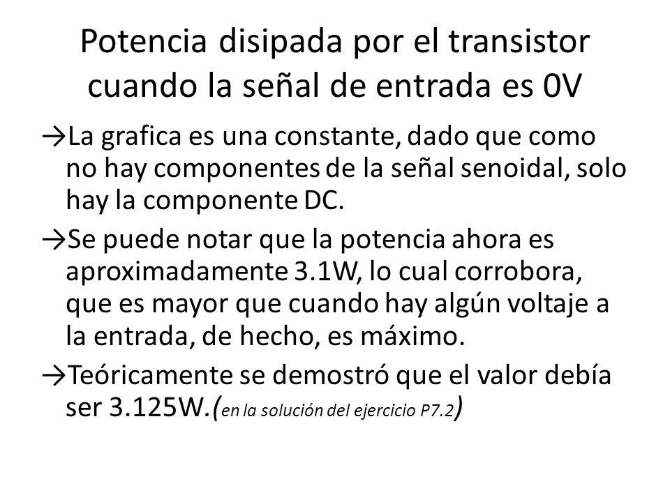 Potencia disipada por el transistor cuando la señal de entrada es 0V La grafica es una constante, dado que como no hay componentes de la señal senoida