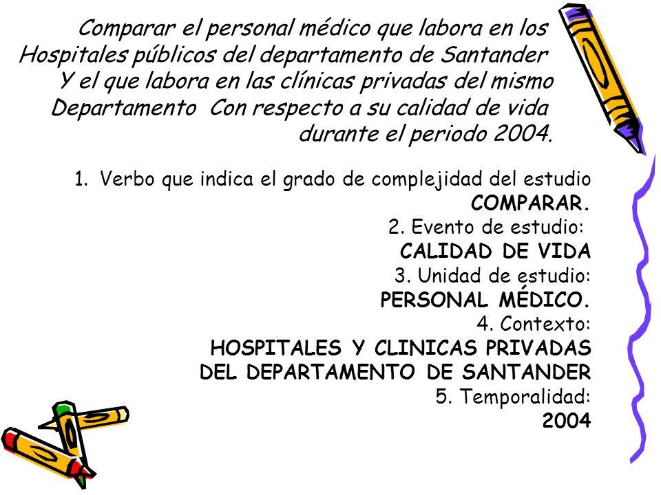 Comparar el personal médico que labora en los Hospitales públicos del departamento de Santander Y el que labora en las clínicas privadas del mismo Dep