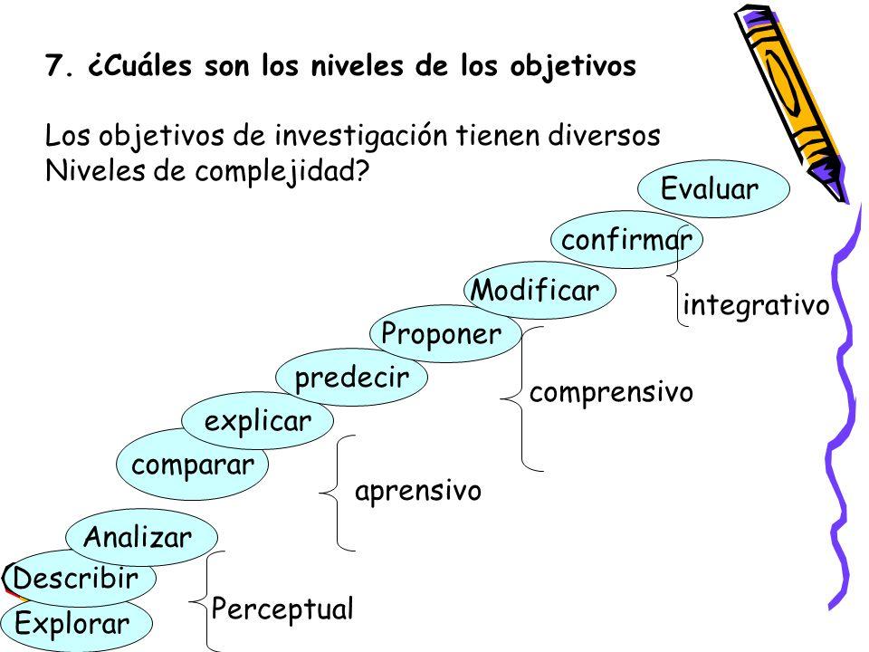 7. ¿Cuáles son los niveles de los objetivos Los objetivos de investigación tienen diversos Niveles de complejidad? Explorar Describir Analizar compara