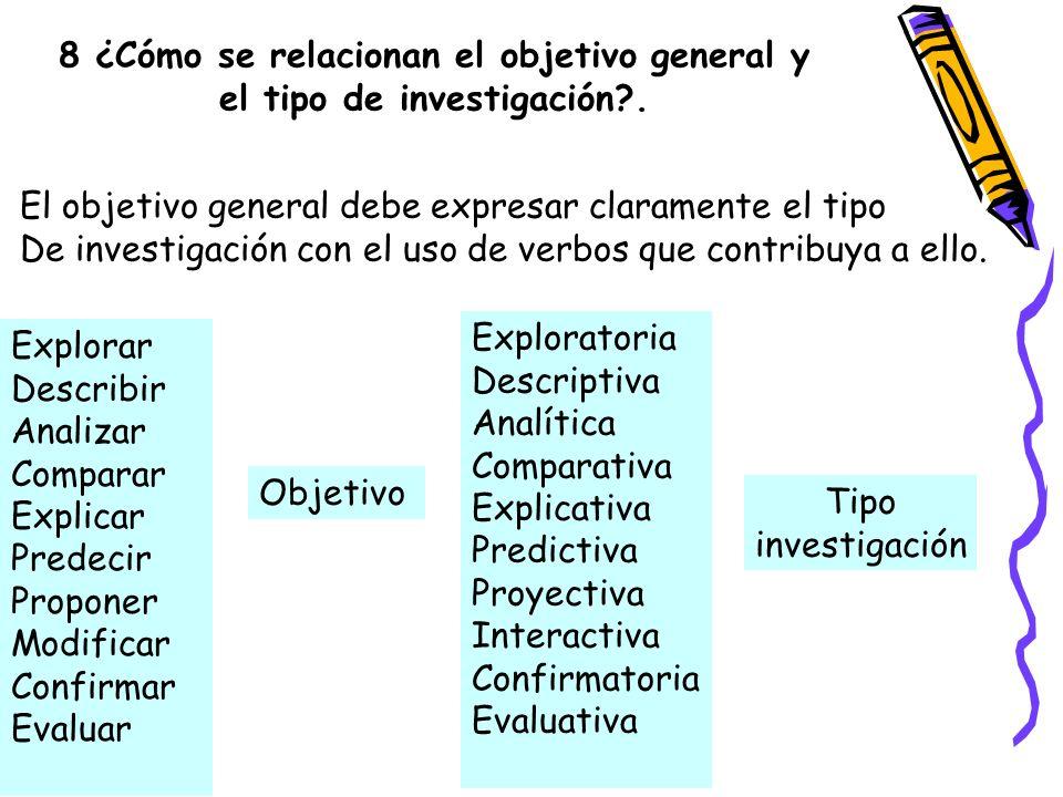 8 ¿Cómo se relacionan el objetivo general y el tipo de investigación?. El objetivo general debe expresar claramente el tipo De investigación con el us