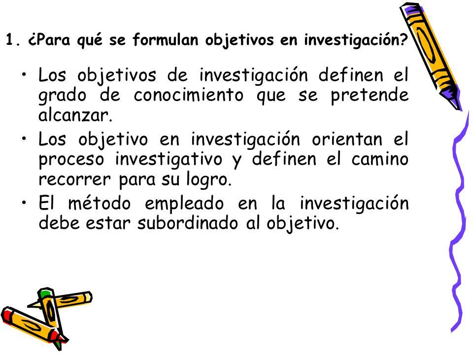 2¿Cómo identificar un objetivo de investigación?.