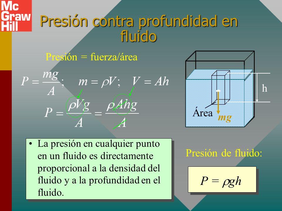 Presión de fluido El fluido ejerce fuerzas en muchas direcciones. Intente sumergir una bola de hule en agua para ver que una fuerza ascendente actúa s