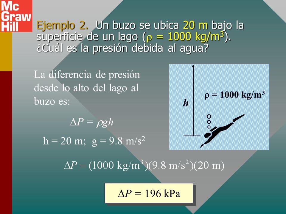 Propiedades de la presión de fluido Las fuerzas ejercidas por un fluido sobre las paredes de su contenedor siempre son perpendiculares.Las fuerzas eje