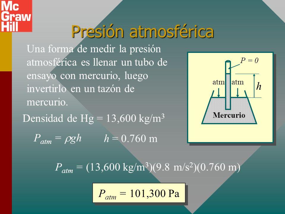 Ejemplo 2. Un buzo se ubica 20 m bajo la superficie de un lago ( = 1000 kg/m 3 ). ¿Cuál es la presión debida al agua? h = 1000 kg/m 3 P = gh La difere