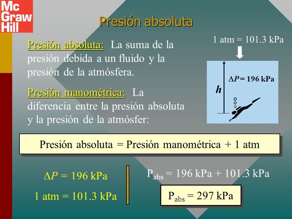 Presión atmosférica atm h Mercurio P = 0 Una forma de medir la presión atmosférica es llenar un tubo de ensayo con mercurio, luego invertirlo en un ta