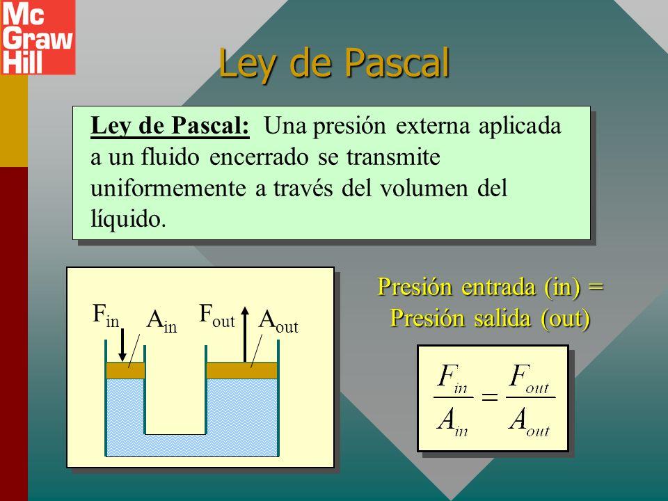 Presión absoluta Presión absoluta: Presión absoluta: La suma de la presión debida a un fluido y la presión de la atmósfera. Presión manométrica: Presi