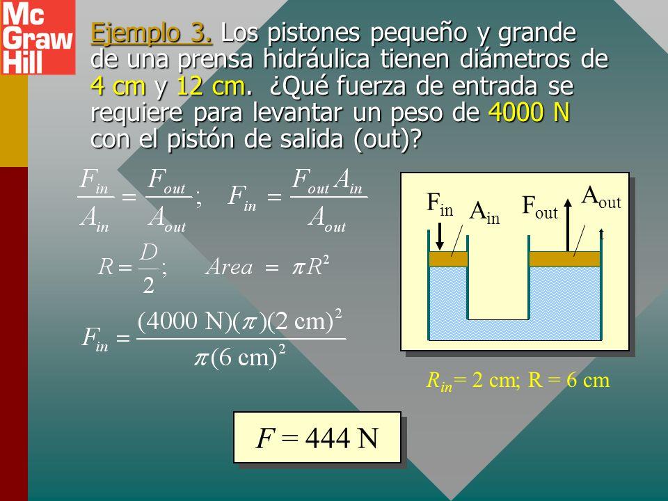Ley de Pascal Ley de Pascal: Una presión externa aplicada a un fluido encerrado se transmite uniformemente a través del volumen del líquido. F out F i