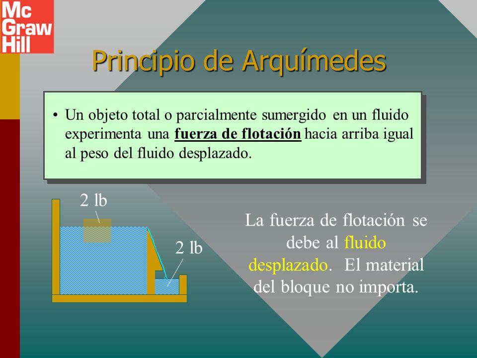 Ejemplo 3. Los pistones pequeño y grande de una prensa hidráulica tienen diámetros de 4 cm y 12 cm. ¿Qué fuerza de entrada se requiere para levantar u