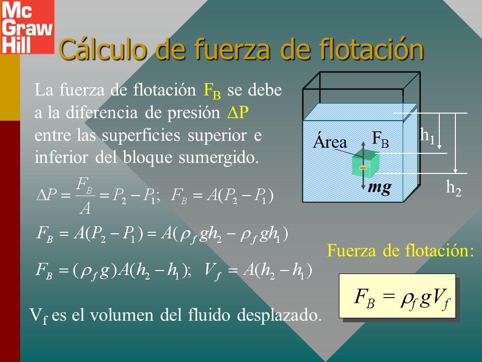 Principio de Arquímedes Un objeto total o parcialmente sumergido en un fluido experimenta una fuerza de flotación hacia arriba igual al peso del fluid