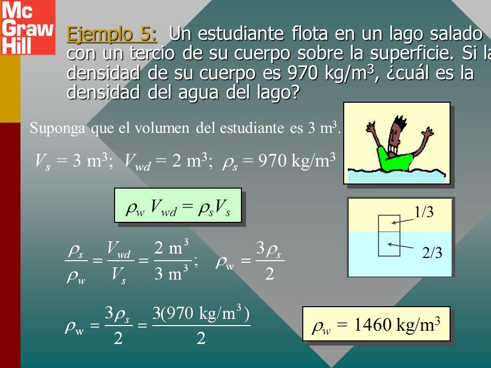 Objetos que flotan: Cuando un objeto flota, parcialmente sumergido, la fuerza de flotación equilibra exactamente el peso del objeto. FBFB mg F B = f g