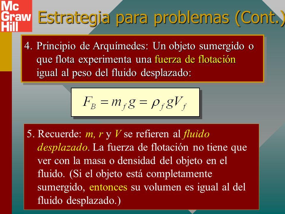Estrategia para resolución de problemas 1. Dibuje una figura. Identifique lo dado y lo que debe encontrar. Use unidades consistentes para P, V, A y. 2