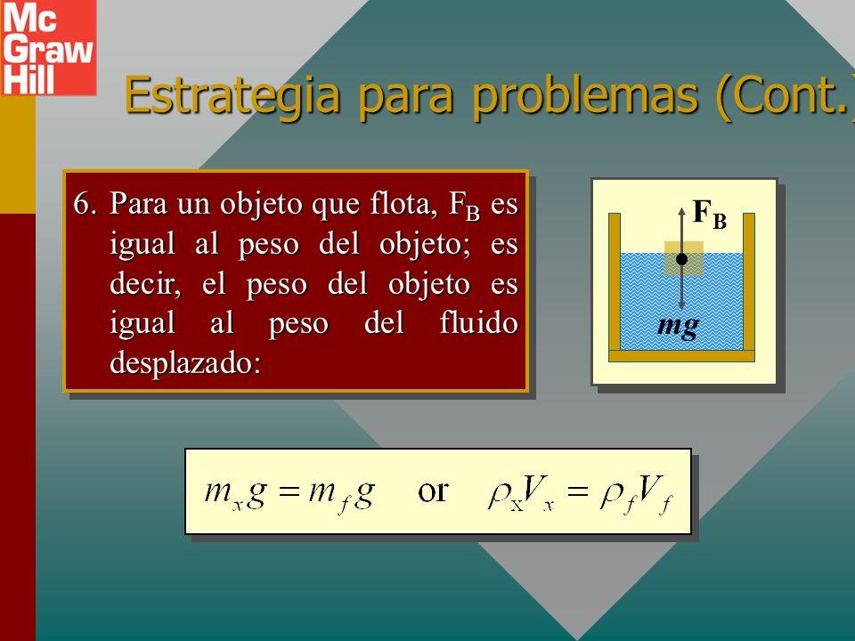 Estrategia para problemas (Cont.) 4.Principio de Arquímedes: Un objeto sumergido o que flota experimenta una fuerza de flotación igual al peso del flu