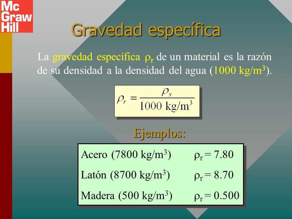 Gravedad específica La gravedad específica r de un material es la razón de su densidad a la densidad del agua (1000 kg/m 3 ).