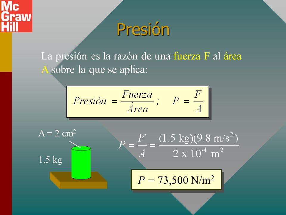 Presión La presión es la razón de una fuerza F al área A sobre la que se aplica: A = 2 cm 2 1.5 kg P = 73,500 N/m 2