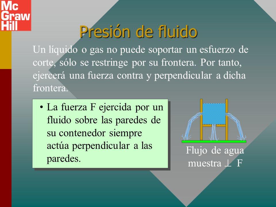 Presión de fluido Un líquido o gas no puede soportar un esfuerzo de corte, sólo se restringe por su frontera.