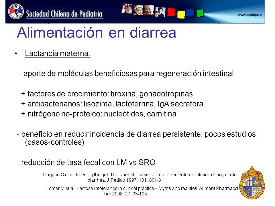 Alimentación en diarrea Lactancia materna: - aporte de moléculas beneficiosas para regeneración intestinal: + factores de crecimiento: tiroxina, gonad
