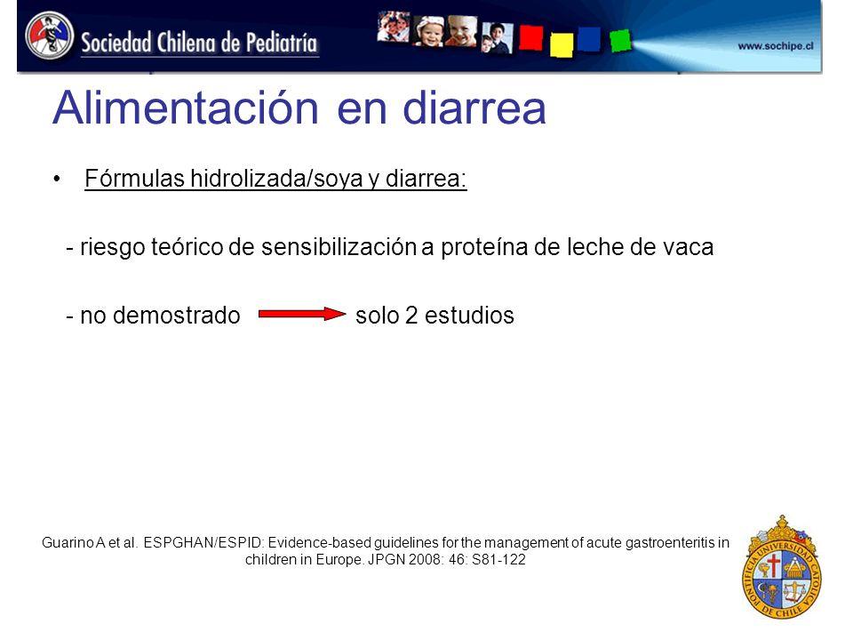 Alimentación en diarrea Fórmulas hidrolizada/soya y diarrea: - riesgo teórico de sensibilización a proteína de leche de vaca - no demostrado solo 2 es