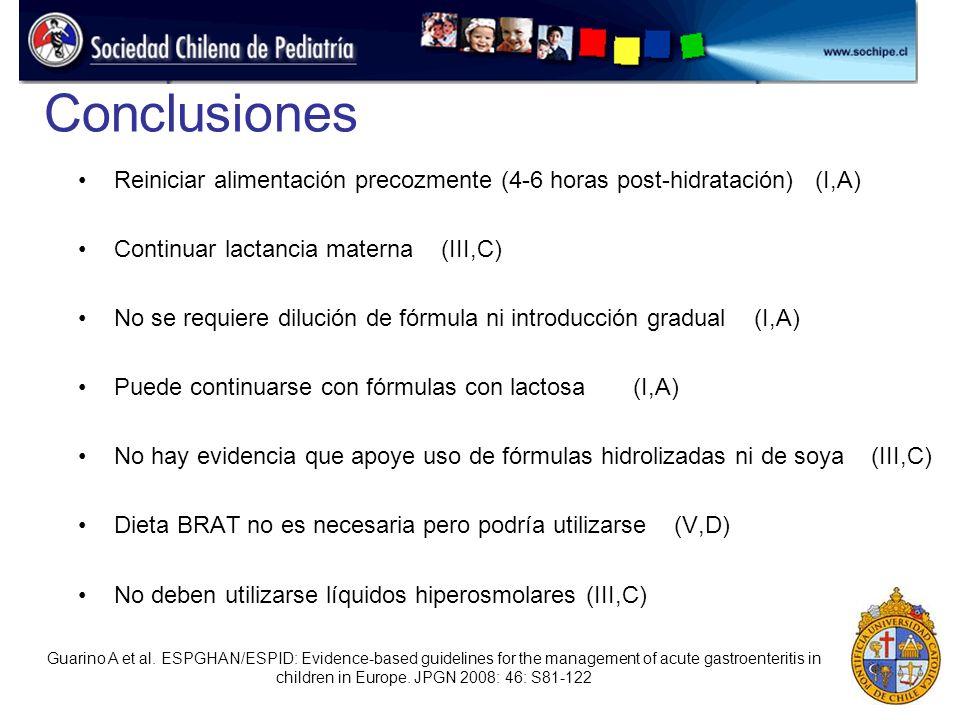 Reiniciar alimentación precozmente (4-6 horas post-hidratación) (I,A) Continuar lactancia materna (III,C) No se requiere dilución de fórmula ni introd