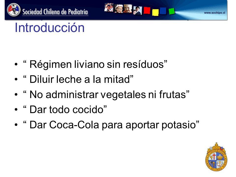 Introducción Régimen liviano sin resíduos Diluir leche a la mitad No administrar vegetales ni frutas Dar todo cocido Dar Coca-Cola para aportar potasi