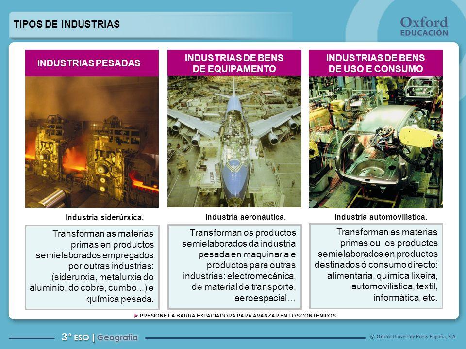 La industria española actual presenta estos rasgos: LA INDUSTRIA EN ESPAÑA Importación de materias primas y fuentes de energía.