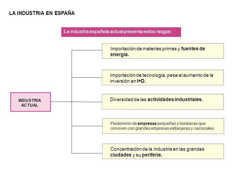 El consumo de energía en España ha aumentado de forma paralela al crecimiento económico del país.