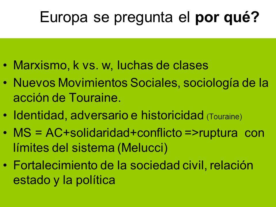 Europa se pregunta el por qué? Marxismo, k vs. w, luchas de clases Nuevos Movimientos Sociales, sociología de la acción de Touraine. Identidad, advers
