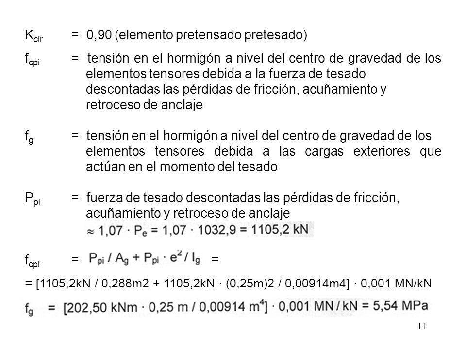 11 K cir = 0,90 (elemento pretensado pretesado) f cpi = tensión en el hormigón a nivel del centro de gravedad de los elementos tensores debida a la fu