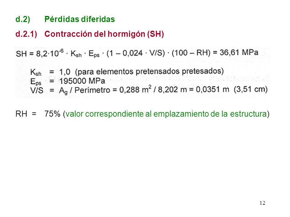 12 d.2) Pérdidas diferidas d.2.1) Contracción del hormigón (SH) RH =75% (valor correspondiente al emplazamiento de la estructura)