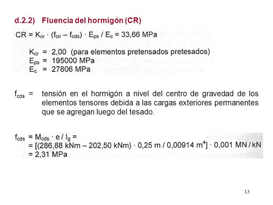 13 d.2.2) Fluencia del hormigón (CR) f cds =tensión en el hormigón a nivel del centro de gravedad de los elementos tensores debida a las cargas exteri