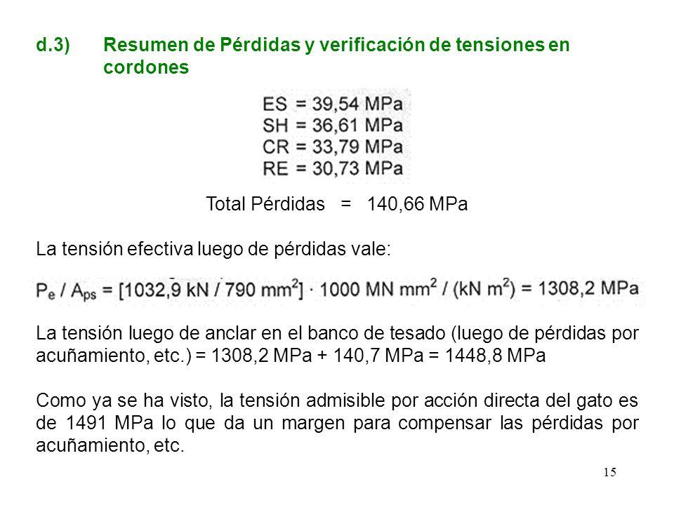 15 d.3) Resumen de Pérdidas y verificación de tensiones en cordones Total Pérdidas= 140,66 MPa La tensión efectiva luego de pérdidas vale: La tensión