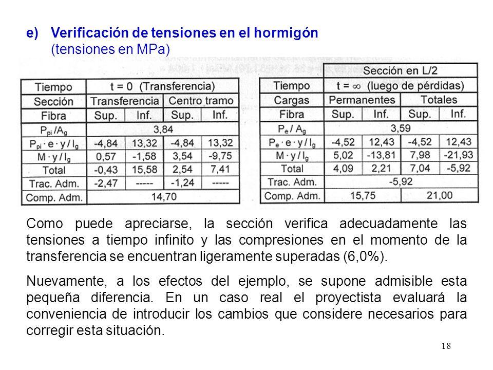 18 e)Verificación de tensiones en el hormigón (tensiones en MPa) Como puede apreciarse, la sección verifica adecuadamente las tensiones a tiempo infin