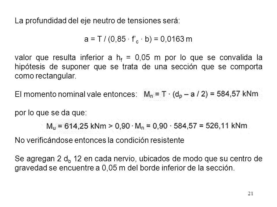 21 La profundidad del eje neutro de tensiones será: a = T / (0,85 · f c · b) = 0,0163 m valor que resulta inferior a h f = 0,05 m por lo que se conval